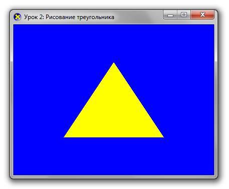 C рисовать прямоугольника